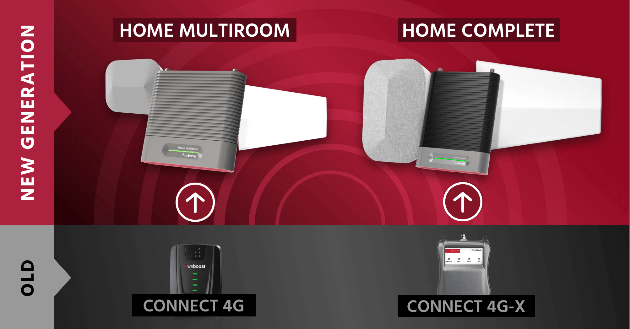 weboost home multiroom weboost home complete launch